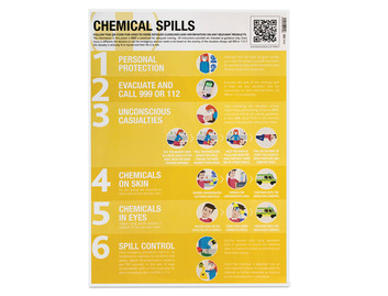 Chemical Spills First Aid Guidance Poster (Pack of 10)