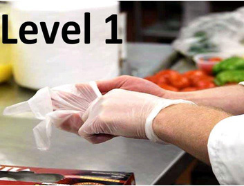 RQF - Food Hygiene Level 1