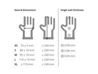 Unigloves Nitrile Gloves: Medium