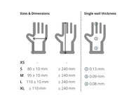 Unigloves: PRO.TECT Black Nitrile Gloves: Medium